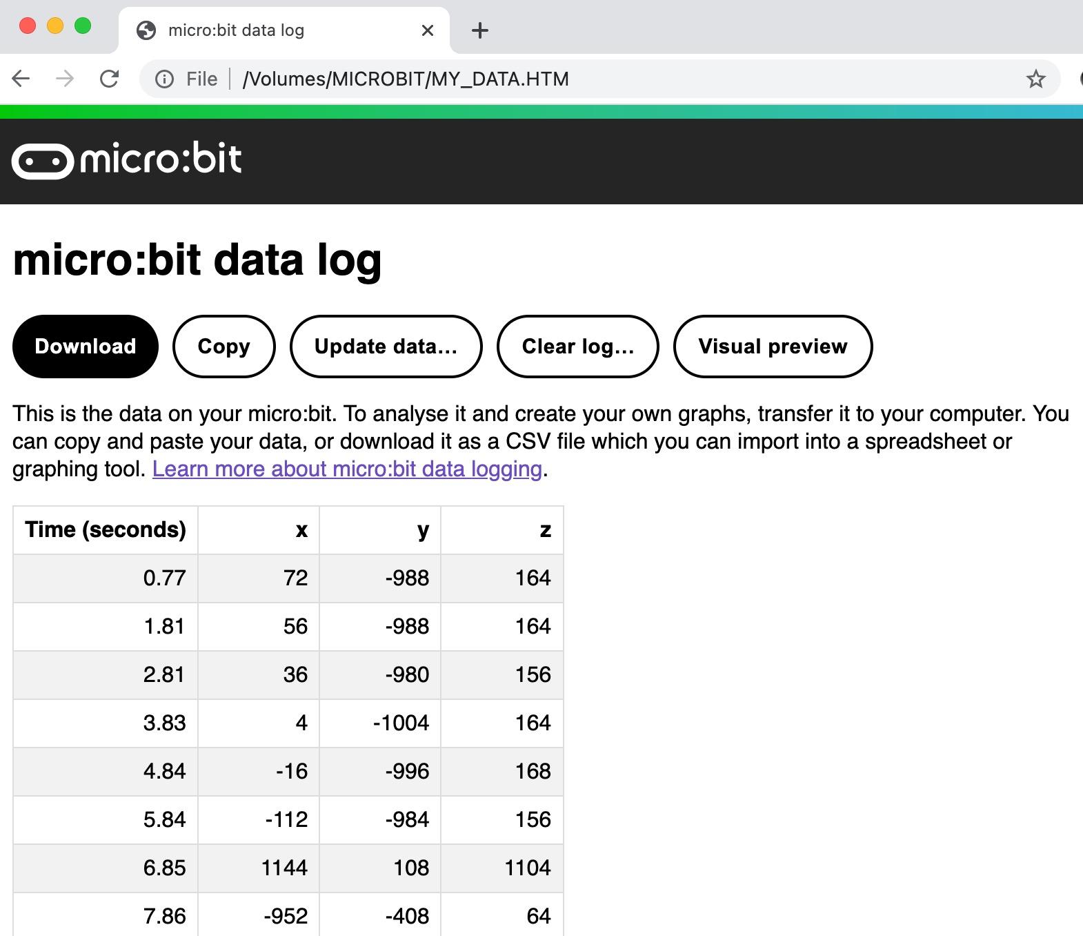 online MY_DATA file