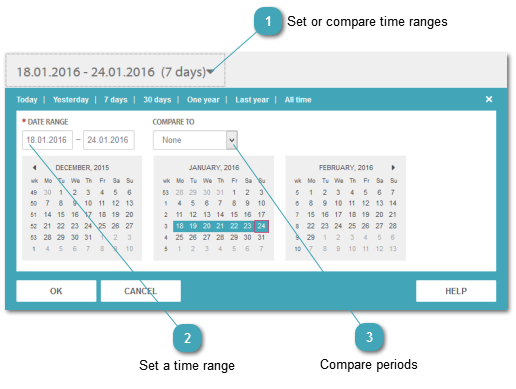 Set or compare time range