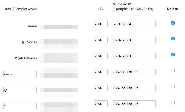 IP address list