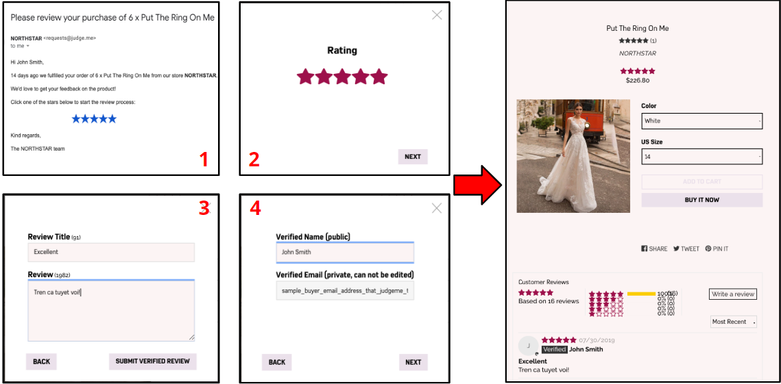 Examples of review request emails (default templates ...