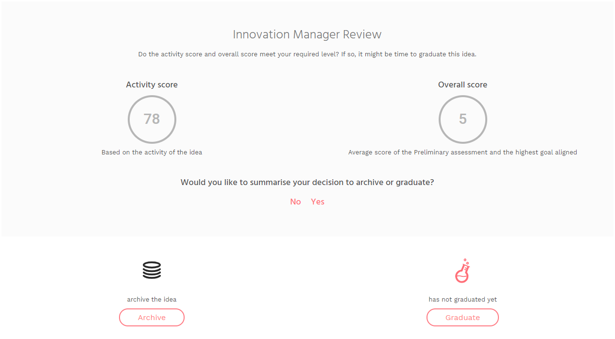 Innovation Manager Review panel