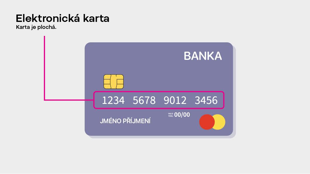 elektronická karta