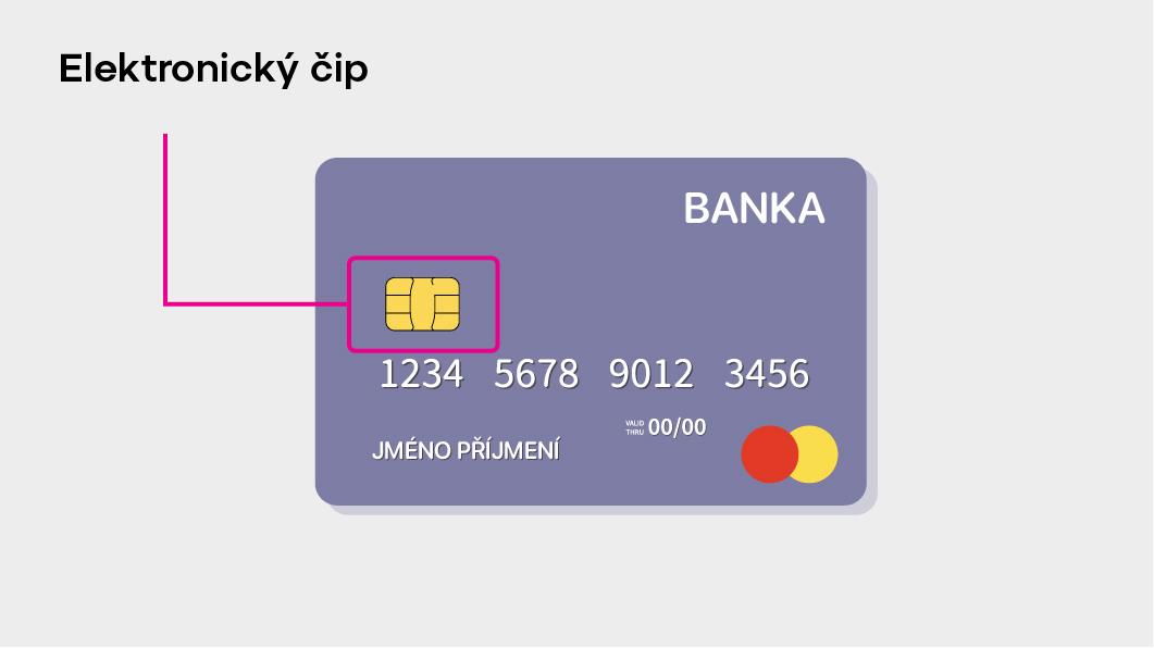 karta s elektronickým čipem
