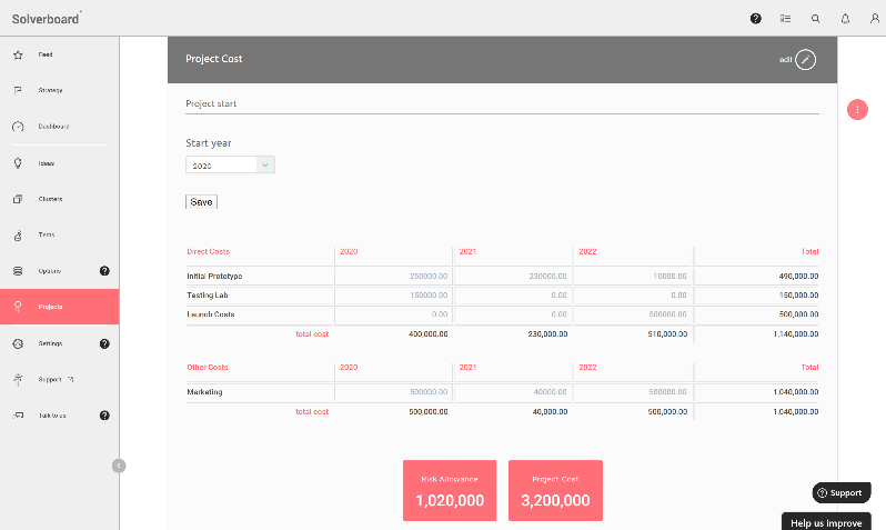 Image showing a project's cost table
