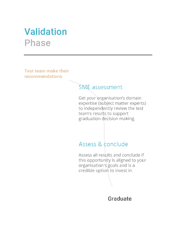 Image showing the validation phase
