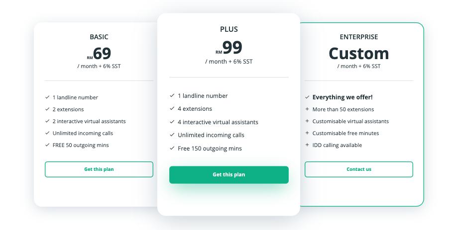 Omni Hotline Pricing Plans