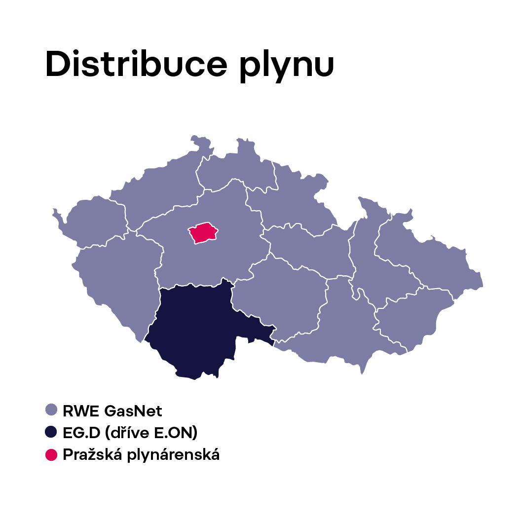 distributor plynu