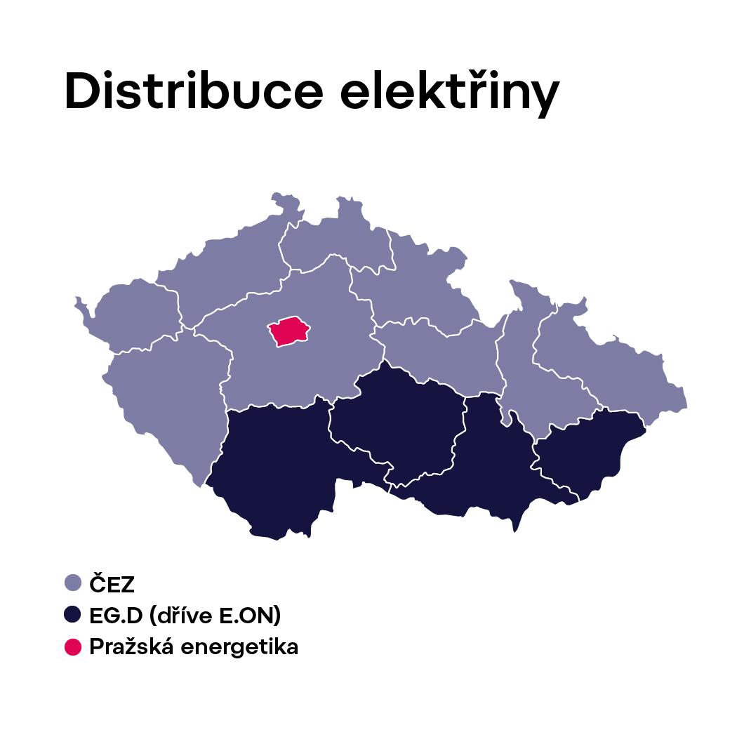 distribuce elektřiny