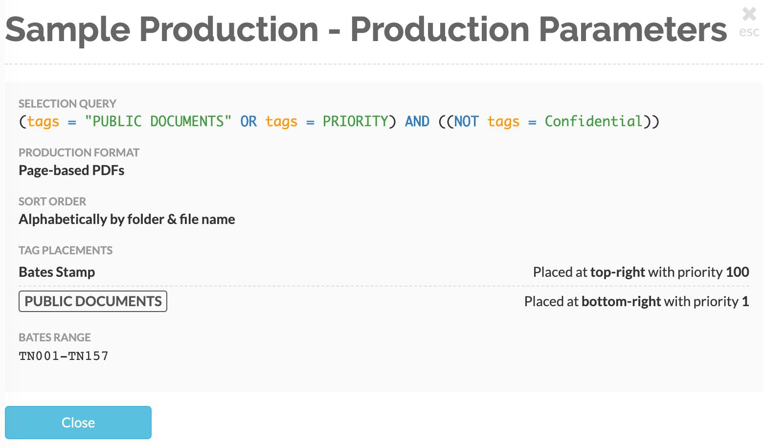 A production summary