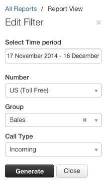 phone call templates