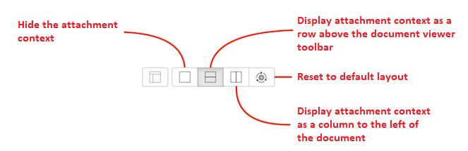 Document Viewer layout change toolbar