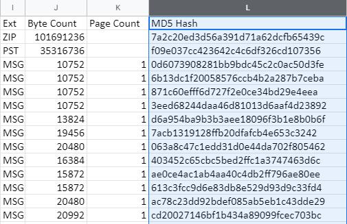 MD5 Hash spreadsheet column.