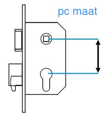 PC maat