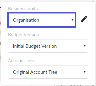 Organisation setting - business units
