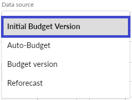 Select Budget version to export