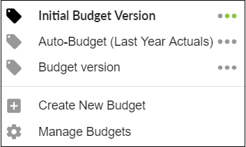List of Budget Versions