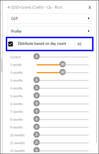 Distribute based on days count