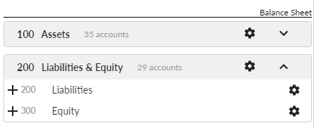 Account Tree Balance Sheet
