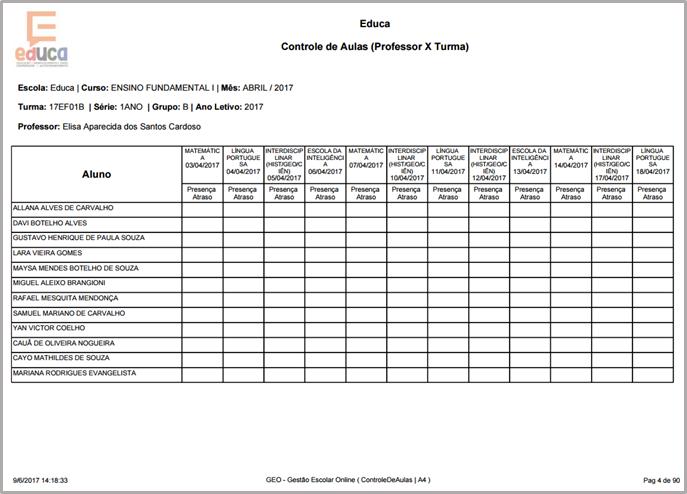 Relatório Controle de Aulas