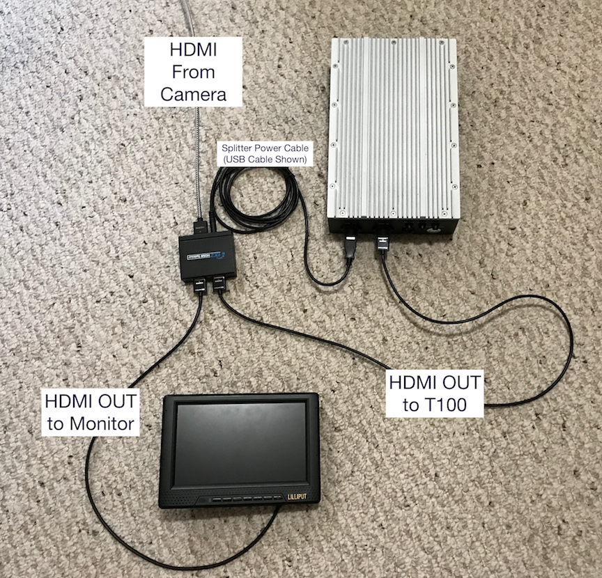 HDMI Splitter : echo1612