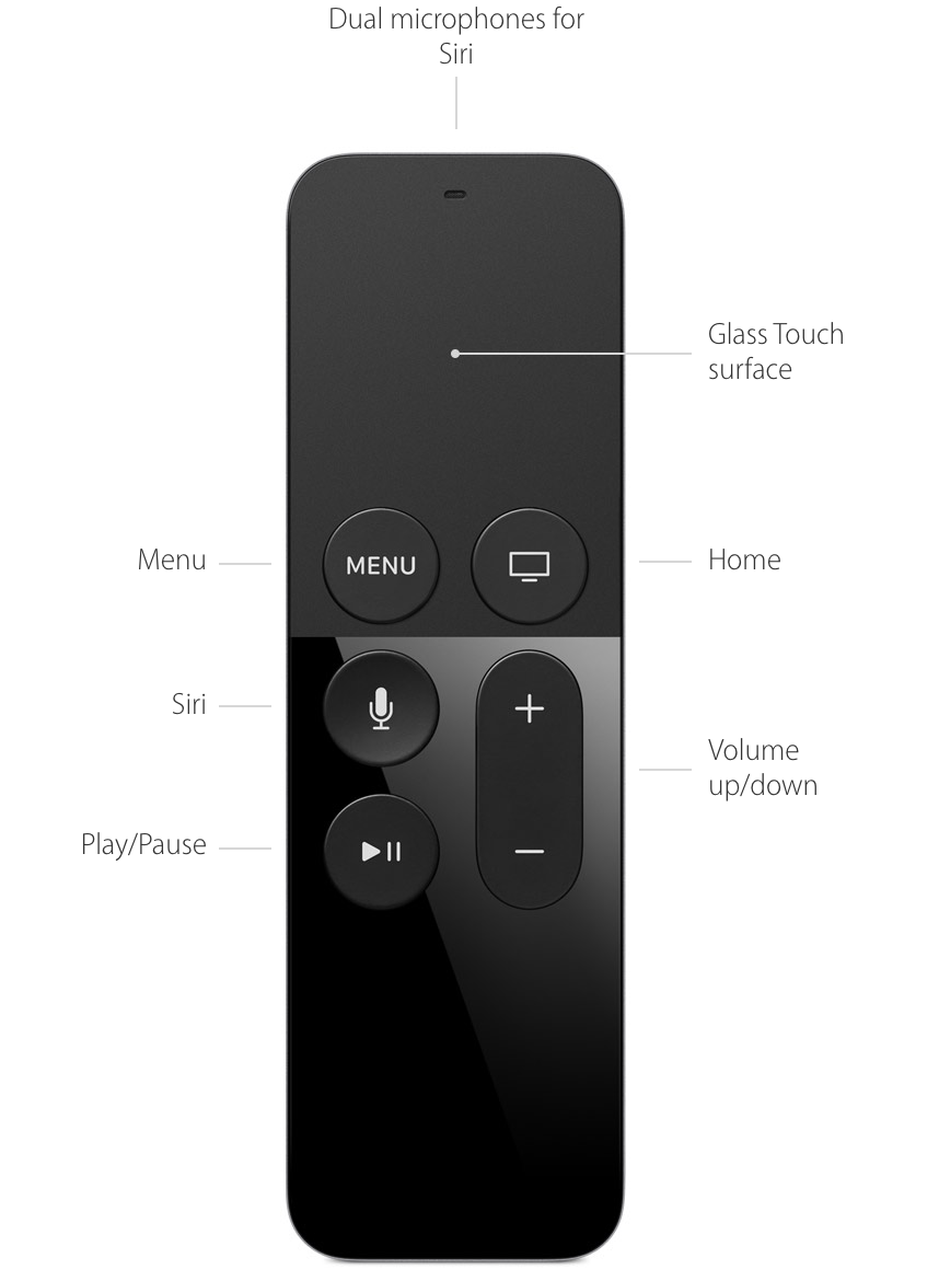 Restarting your Apple TV 4 or putting it to sleep : Global Network
