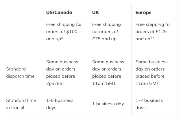 443b45d1f0e Shipping Information: What are delivery times and terms? : Ooni