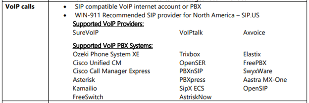 Getting Started with VoIP : WIN-911 Support