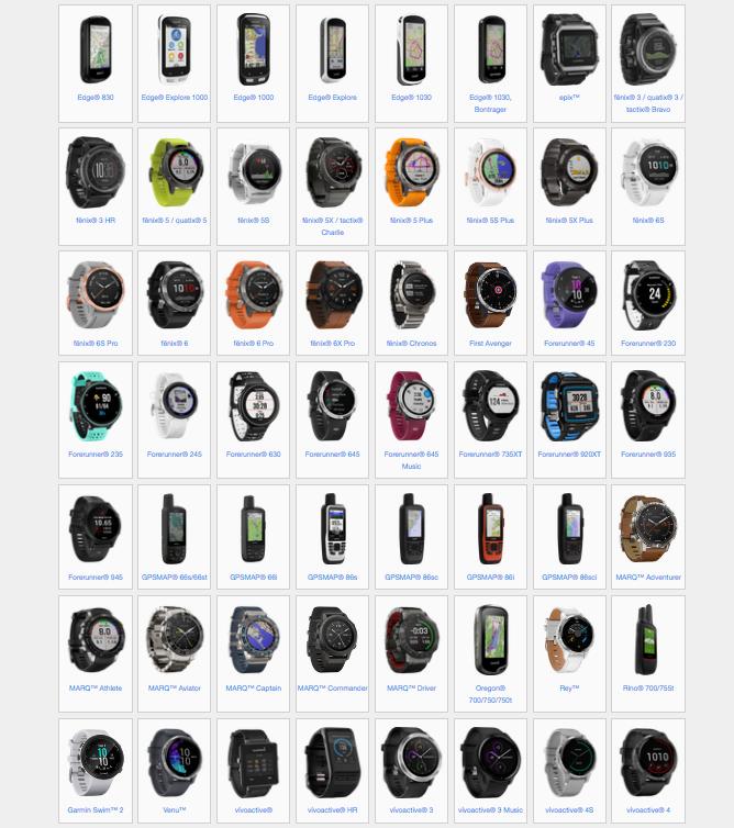 Список устройств Garmin с поддержкой Connect IQ