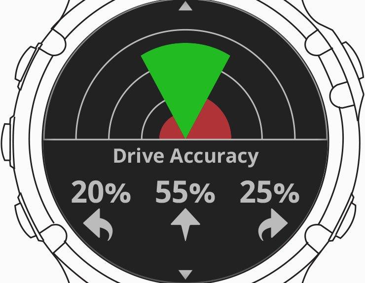 Automatic Club Tracking