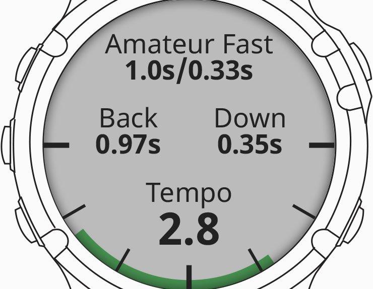 Tempo Training - Distance Measurement Devices