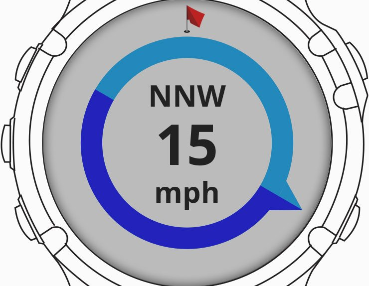 Wind speed and direction - Distance Measurement Devices
