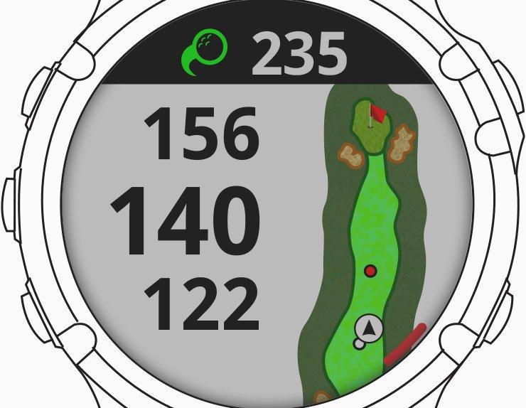 Shot measurement - Distance Measurement Devices