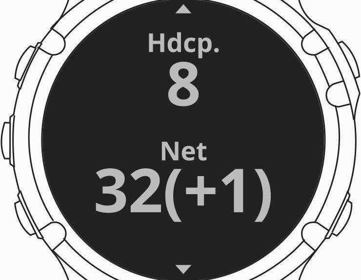 Handicap scoring - Distance Measurement Devices