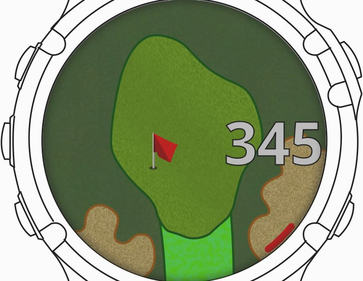 Green View and pin positioning - Distance Measurement Devices