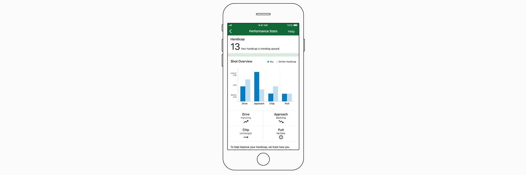 Strokes gained - Garmin Golf™ App