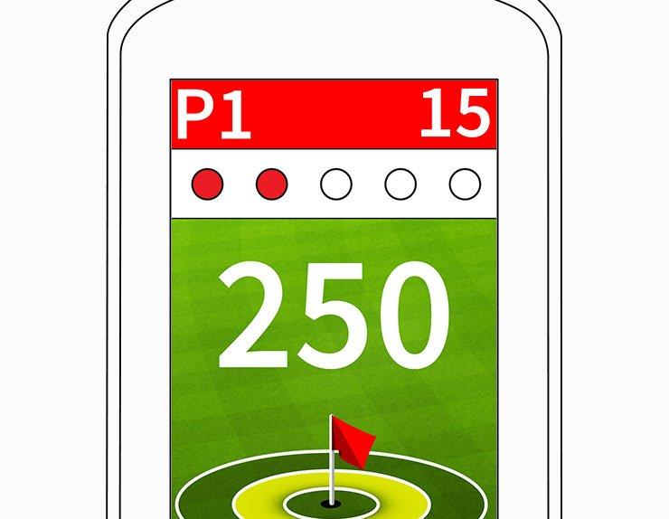 Target practice - Launch Monitors and Simulators