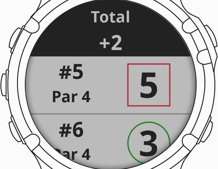 Device sync - Garmin Golf™ App