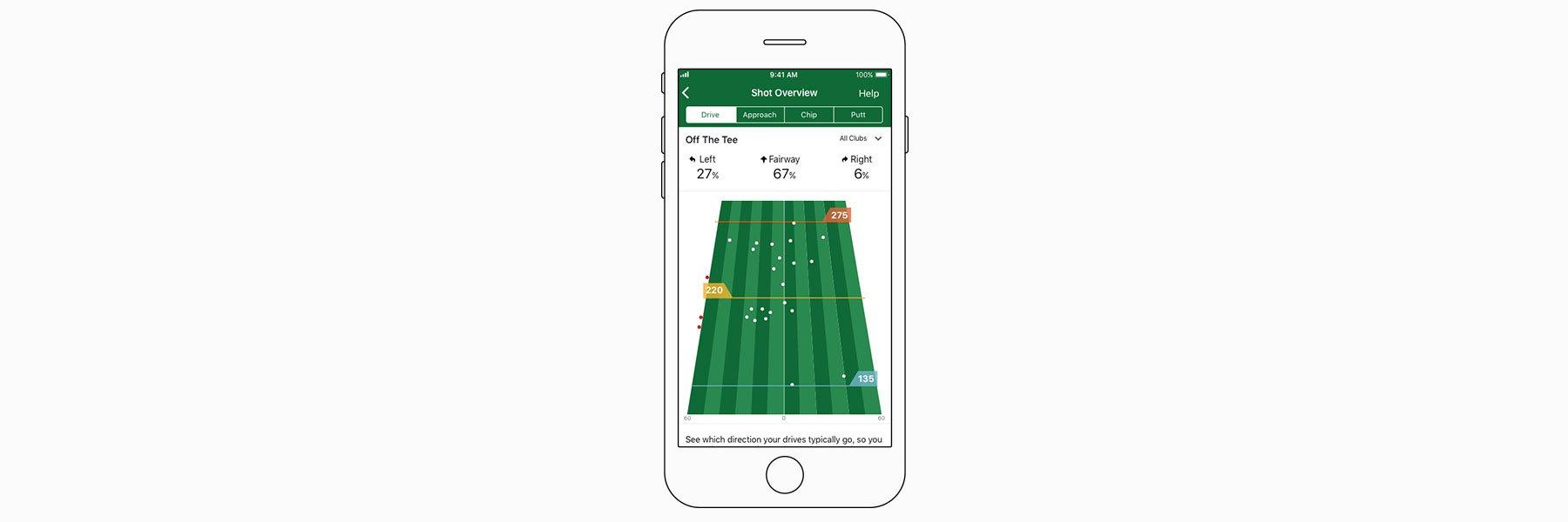 Performance stats - Garmin Golf™ App