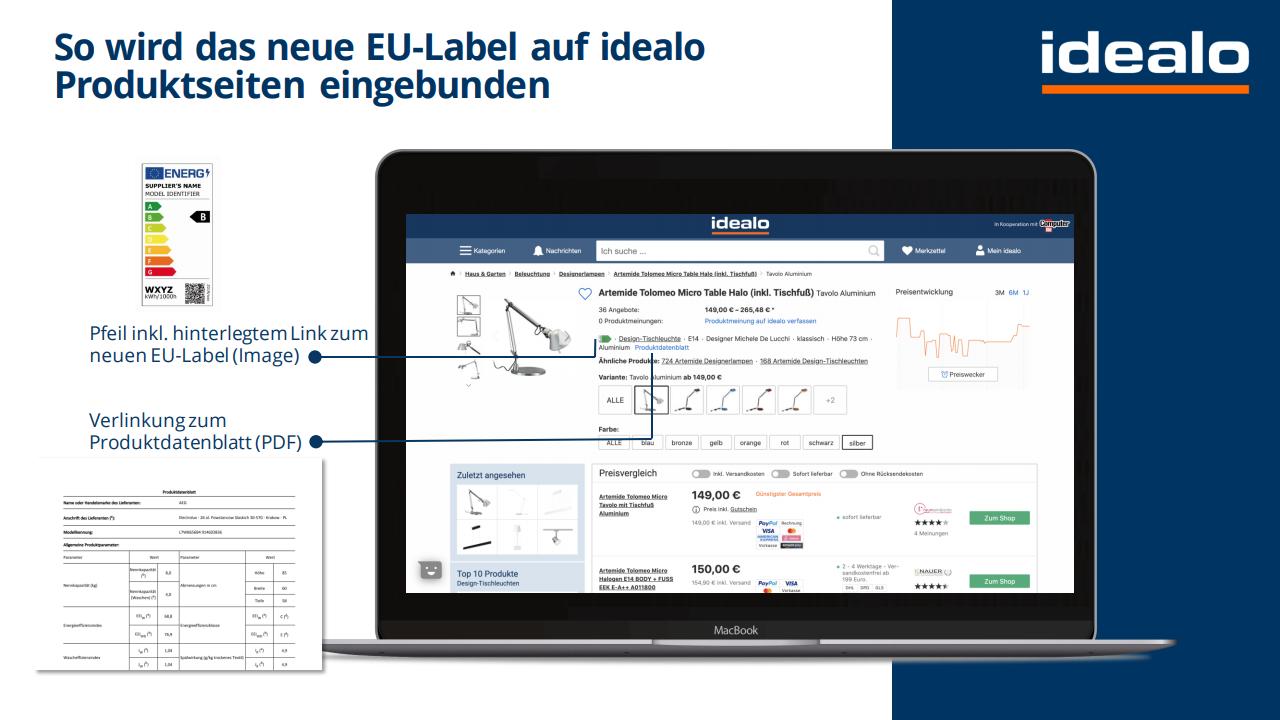 Das Bild zeigt die Einbindung des neuen EU-Labels auf idealo.