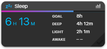 Image showing time slept