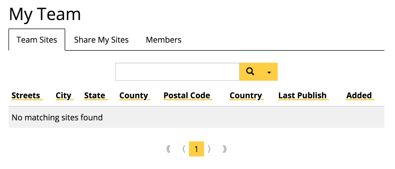 Cloud Teams site list