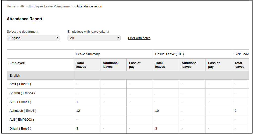 how can i generate the employee attendance report fedena pro