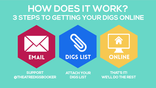 Online Digs List Diagram