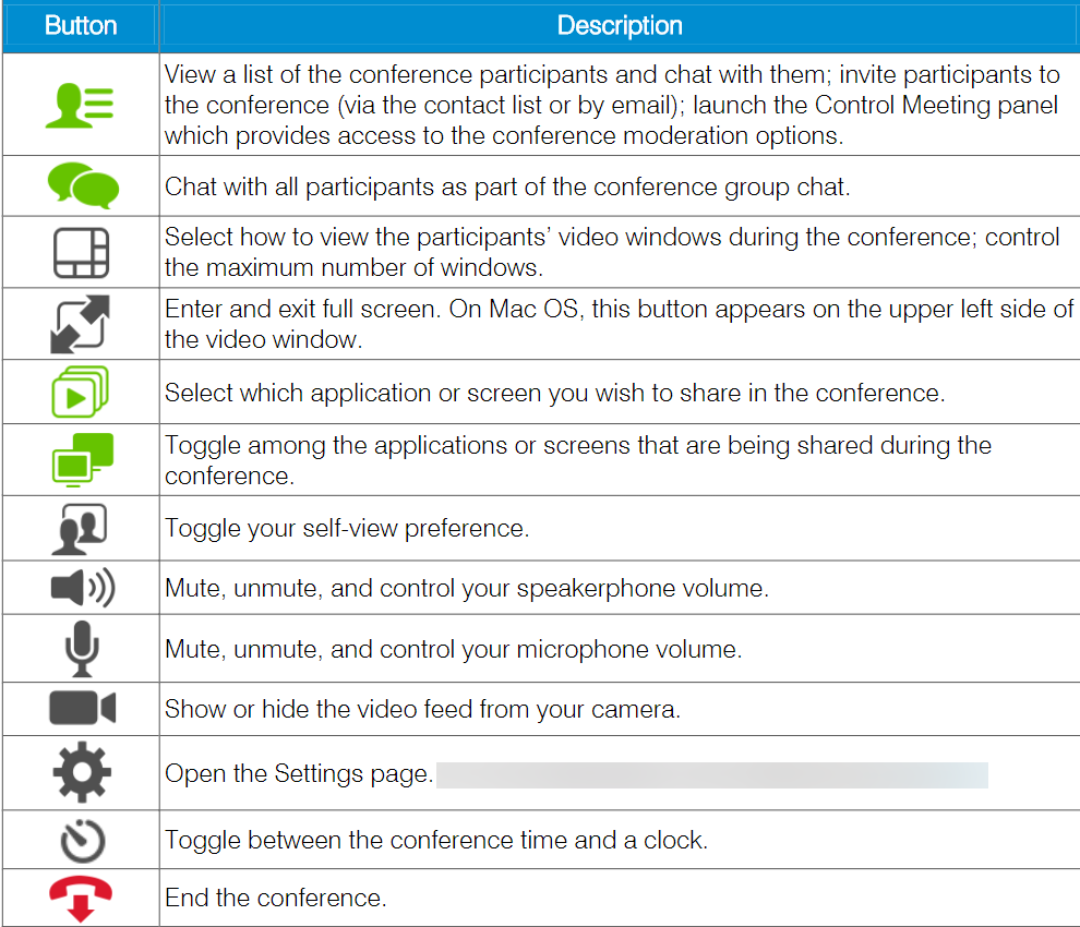 options available during a meeting webcast njedge vidyo support rh vidyosupport njedge net vidyo desktop user guide video user guide