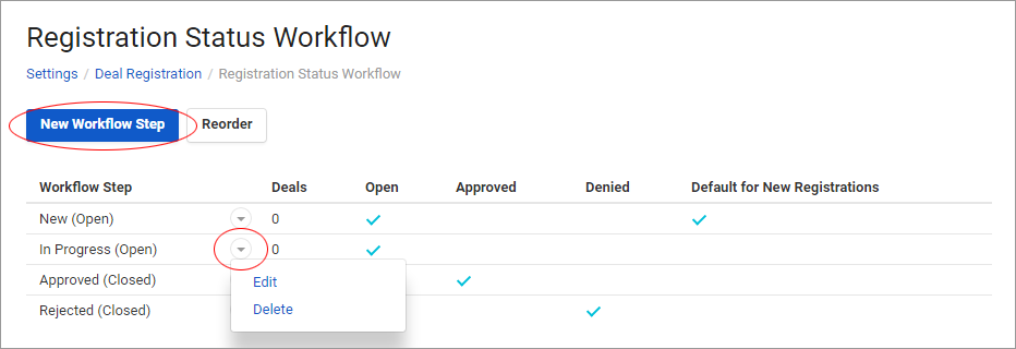 How to configure the Deal Registration workflow : Support Portal