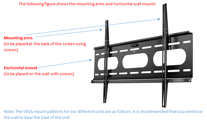 finally, place a little force downward and sidewise to check whether the  mount withstands the forces