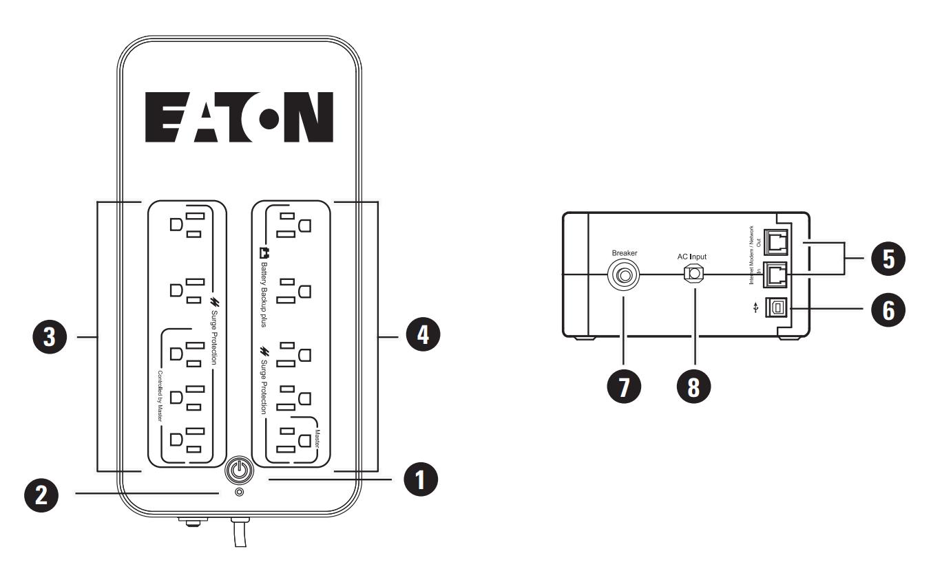 Ups Power Supply Block Diagram Electrical Wiring Diagrams N Plus 1 Systems Eaton 3s Indicators
