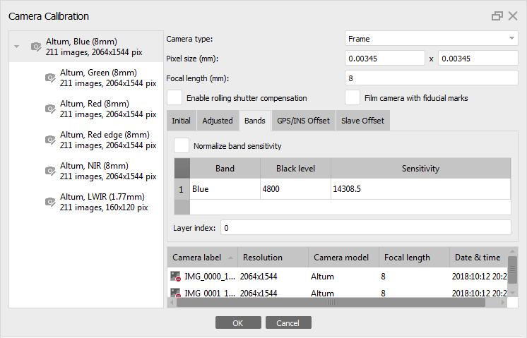 MicaSense Altum processing workflow (including Reflectance