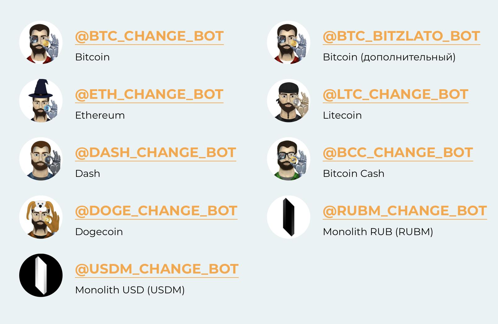 Trading Bots Bitzlato