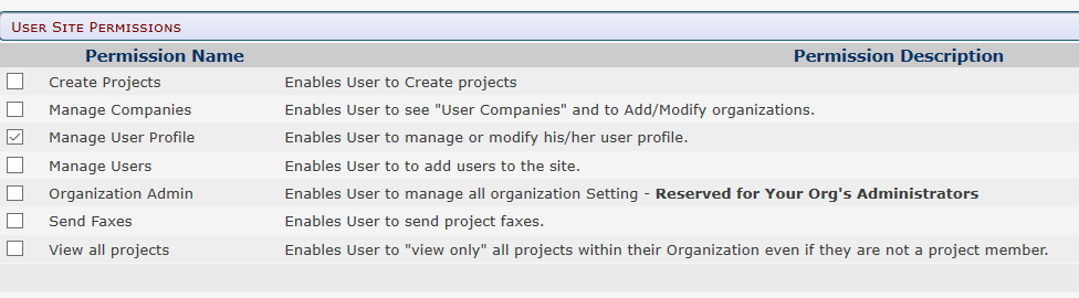 "USER SITE PERMISSIONS  Permission Name  Create Projects  Manage Companies  Manage User Profile  Manage Users  Organization Admin  Send Faxes  View all projects  Permission Description  Enables User to Create projects  Enables User to see ""User Companies"" and to Add/Modify organizations.  Enables User to manage or modify his/her user profile.  Enables User to to add users to the site.  Enables User to manage all organization Setting - Reserved for Your Org's Administrators  Enables User to send project faxes.  Enables User to ""view only"" all projects within their Organization even if they are not a project member."